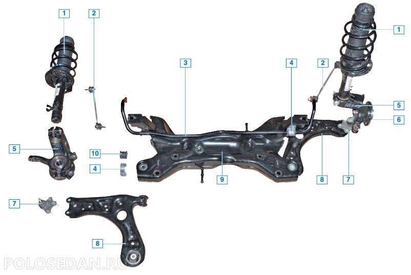 схема ходовой части фольксваген поло седан