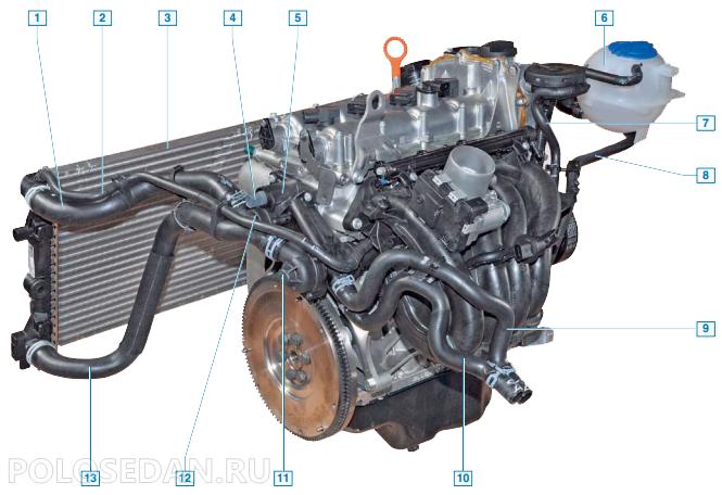 Система охлаждения VW Polo седан