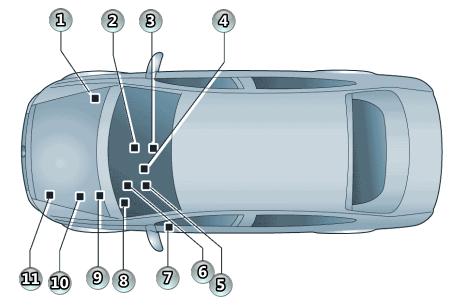 Диагностика блоков управления VW Polo