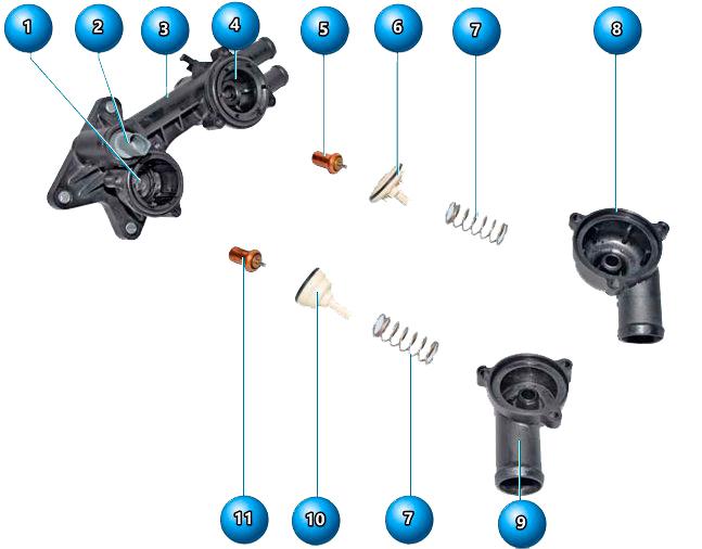 Элементы корпуса термостата VW Polo седан