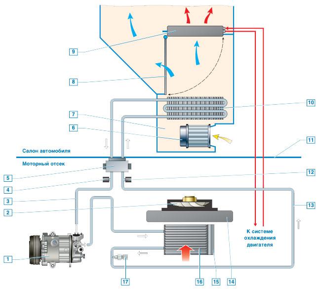 Схема системы отопления, вентиляции и кондиционирования VW Polo седан