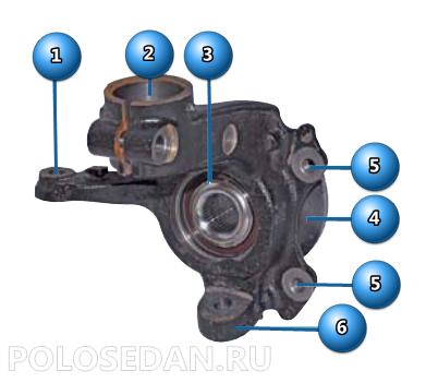 Замена ступичного подшипника (замена ступицы) для VW Polo седан